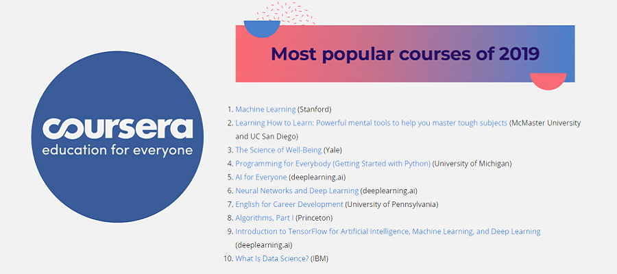 Coursera Most Popular Courses of 2019.png