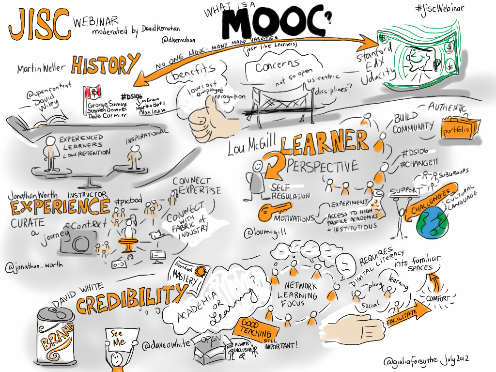 What is a MOOC.jpg